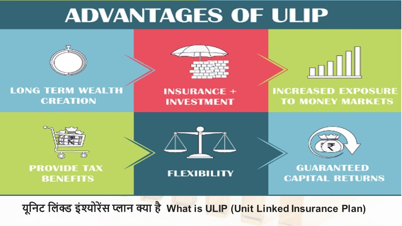 What Is ULIP Insurance Benefits