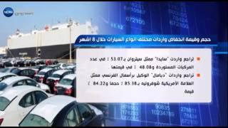 انخفاض فاتورة استيراد السيارات ب1.06 مليار دولار خلال 8 أشهر