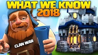 What We Know for Clash of Clans Updates in 2018 | Townhall 12 Concept, Engineered Bases Solution