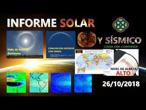 26/10 Informe Solar y Sísmico -Mapas de riesgo antipodales y de errores