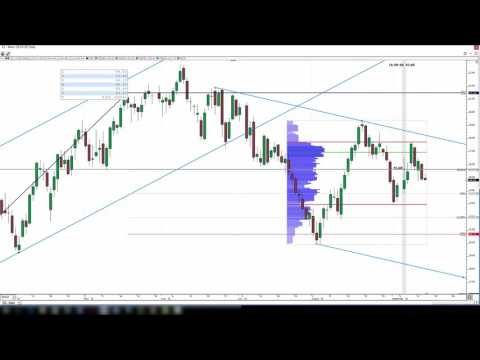 Daily Market Preview (Gold, Crude Oil, Copper, S&P500, Swing Trading) - 14-Sep-2016