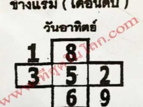 หวยเด็ดเลขดังงวด 30 ธันวาคม 2555