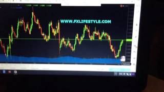 FXLIFESTYLE - THE LUXURY FOREX LIFESTYLE