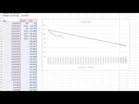 Tracking Your Weight Loss Goal With Excel Logical Weight Loss