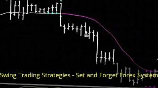 Swing Trading Strategies - Set and Forget Forex System