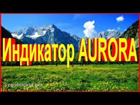 Индикатор AURORA. Трендовый Индикатор для Форекс и Бинарных Опционов