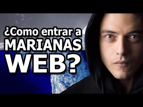 El algoritmo para entrar a MARIANAS WEB