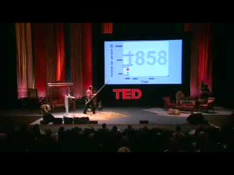 Asias rise -- how and when | Hans Rosling