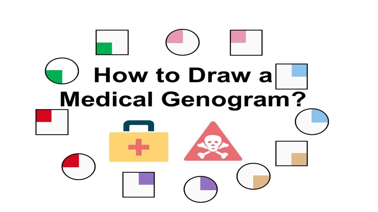 How to Make a Genogram on Mac  EdrawMax Online Inside Family Genogram Template Word