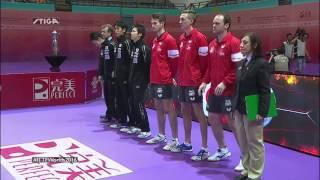 Вести с чемпионата мира 2016 по настольному теннису на англиском языке(, 2016-03-05T19:16:26.000Z)