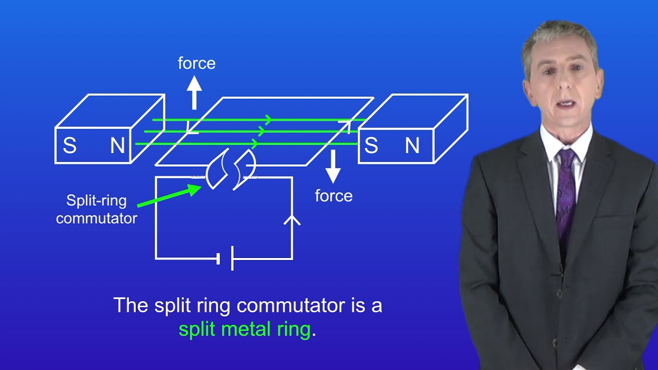 electric motor physics. GCSE Science Physics (9-1) The Electric Motor