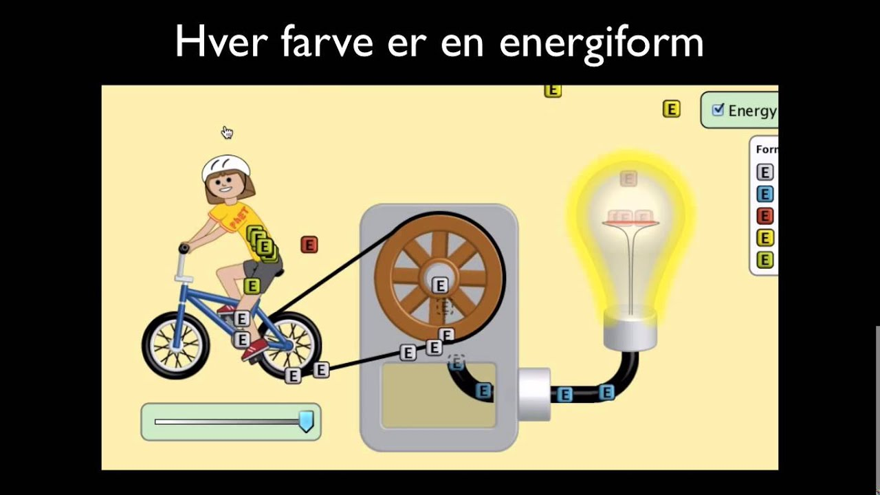 hvad er energi