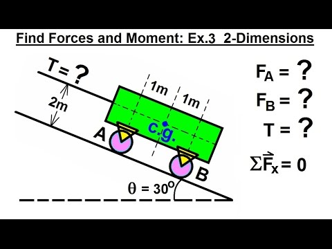 Mechanical Engineering: Equilibrium of Rigid Bodies (8 of 30) Find F=? T=? Ex.3, 2-Dimensions