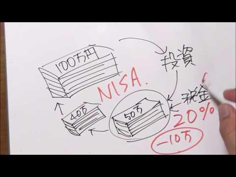 今更聞けないNISAのメリット非課税が理解できる動画