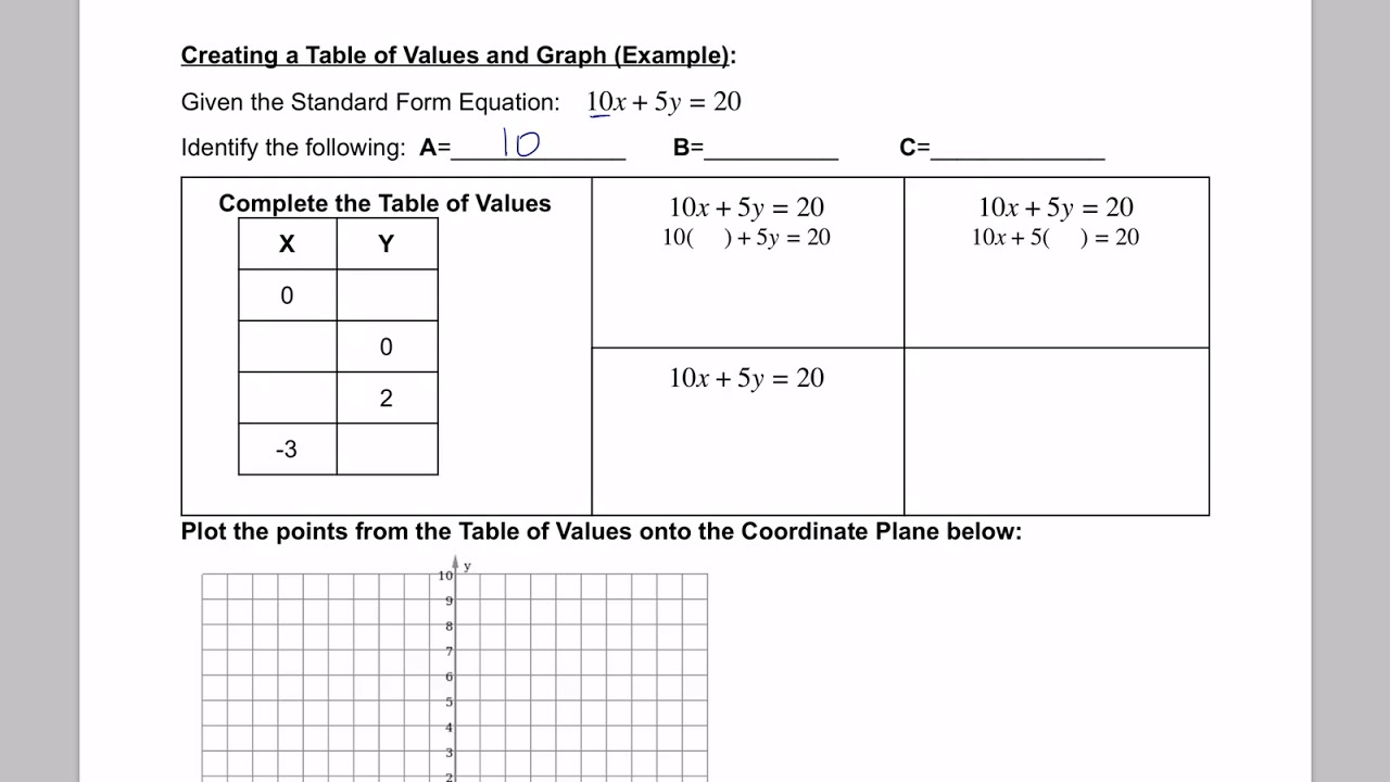 M1 3 8 notes creating tables and graphs from standard form equation m1 3 8 notes creating tables and graphs from standard form equation vid 24 identify a b c falaconquin