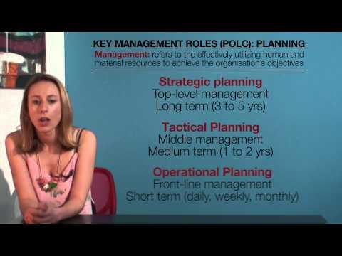 VCE Business Management - Key Management Roles: Planning