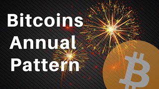 Bitcoins New Years Pattern!