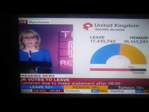 - ... result of referendum : BREXIT ( in Manchester - live )