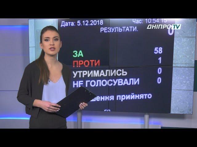 ВГОЛОС: Бюджет Дніпра 2019
