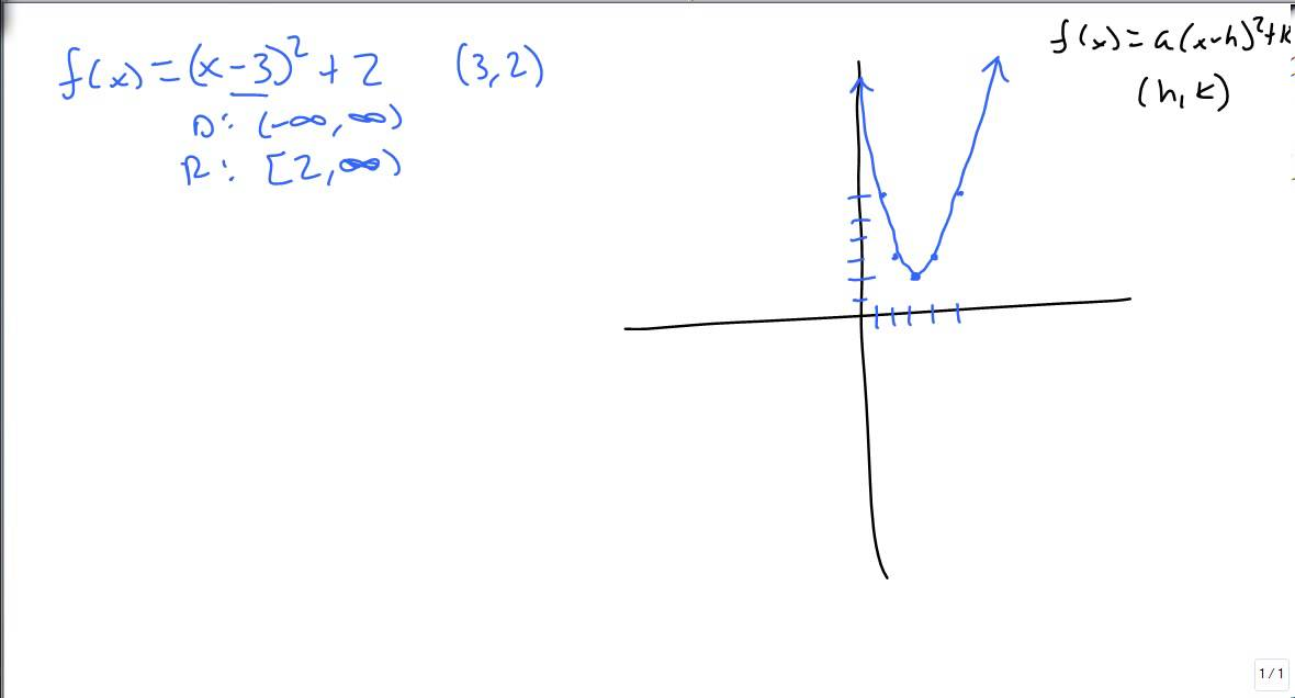 Graph by transformations f(x)=a(x-h)^2+k - YouTube