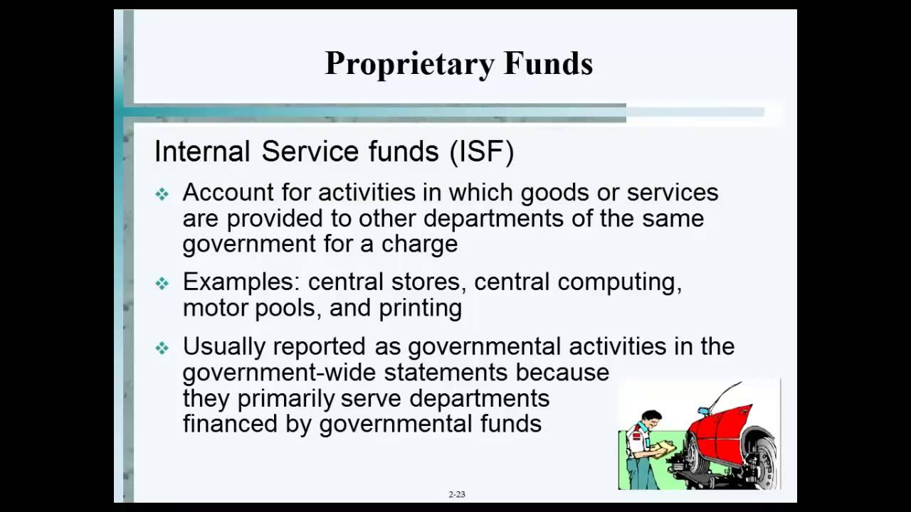 GOVERNMENTAL FUNDS DOWNLOAD