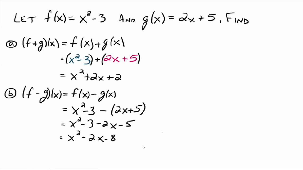 Operations On Functions Youtube