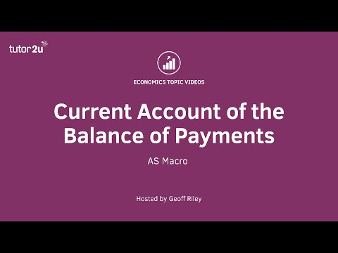 Balance of Payments (AS Macro)
