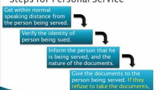 How to Accomplish Personal Service in California of Legal Papers