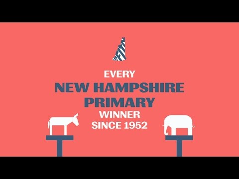 Every New Hampshire Primary Winner Since 1952
