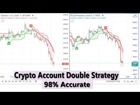 Live Bitcoin, Ethereum U0026 Litecoin Signals - 1 Minute Candles | ETH | BTC | LTC Live Price