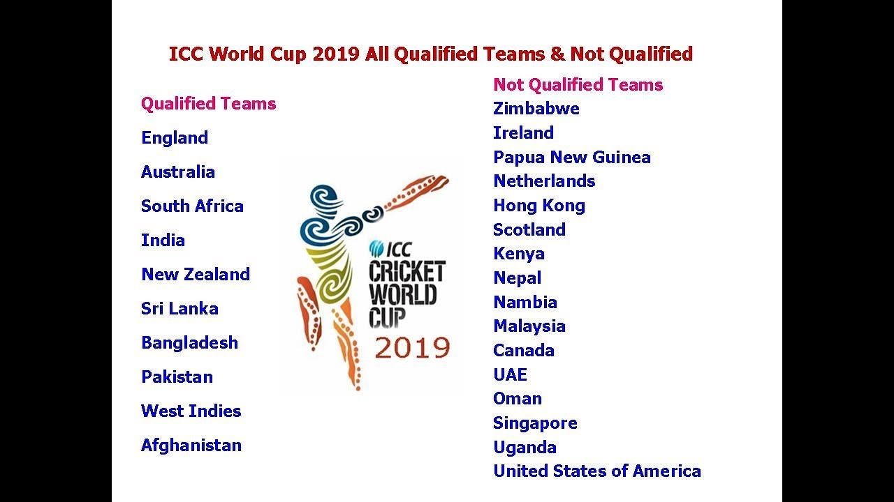 Icc World Cup 2019 All Qualified Teams Not Qualified Youtube