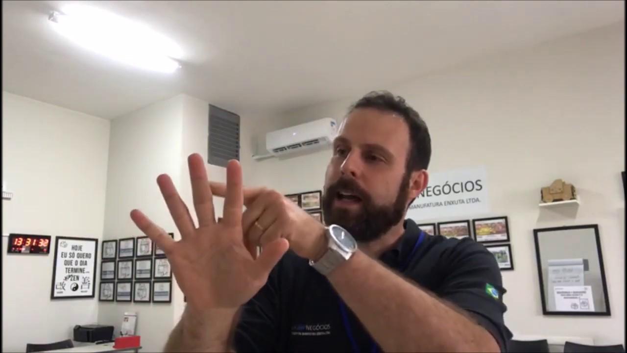Treinamento de 5s - Way Lean Negócios - Cabreúva 09.03.20 - Sergio Caracciolo
