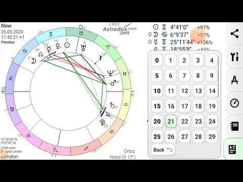 signal-masa-depan-astrodox-!-eur-usd