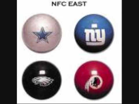 NFL 2009-2010 Predictions
