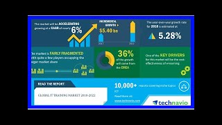 Breaking News | Digital Twin Market Innovations, Trends, Technology And Applications Market Report