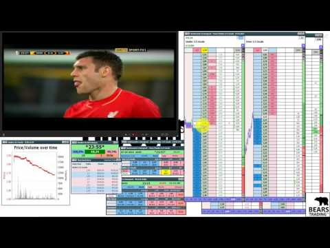 Trading Football episode 27 (Dortmund x Liverpool)