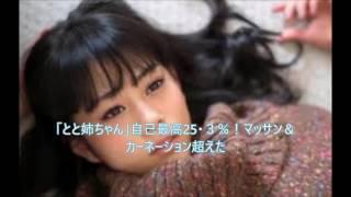 女優の高畑充希(24)がヒロインを務めるNHK連続テレビ小説「とと姉ちゃん」(月~土曜前8・00)の第93話が20日に放送され、平均視聴率は25・3%(ビデオリサーチ ...