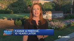 Fannie and Freddie 10 years later