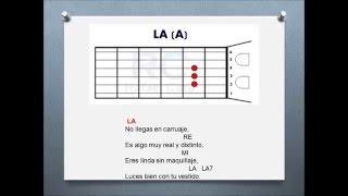 Mi Cenicienta- Voz de Mando (KAREOKE/ACORDES GUITARRA ACUSTICA)HD