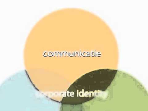 Corporate Identity Mix
