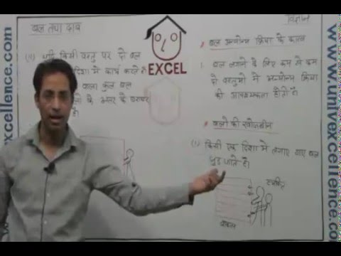 Class 8 Vigyan Chapter Force And Pressure - Bal Or Daab - Science in Hindi Medium