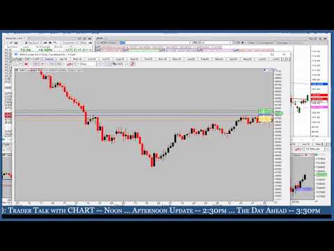 Oil trade and potential gold trade talk with CHART - Mar. 14, 2019