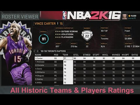 2k17 how to use historic teams in myleague