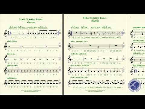 Music Notation Basics Topic 2 MIDI (NYJA Online)