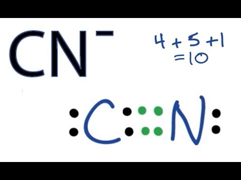 CN- Lewis Structure - How to Draw the Dot Structure for the CN-