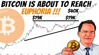 Bitcoin just reach an all time high! more than $40,000 a coin, it doubled in price since 2017 annual high. this video i will explain why is about...