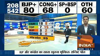 exit-poll-2019-andhra-pradesh-congress-bjp-indiatv-exit-polls-201