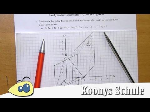 Ebenen mit Hilfe von Spurgeraden zeichnen, Beispiel | Mathe, Abi ...