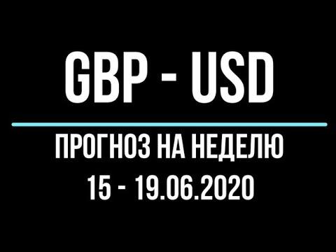 доллар/фунт стерлинг форекс