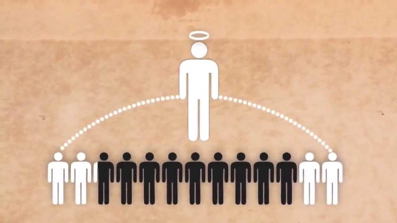 Hvad er kristendom?